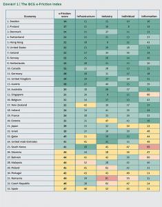 Таблица - първите страни